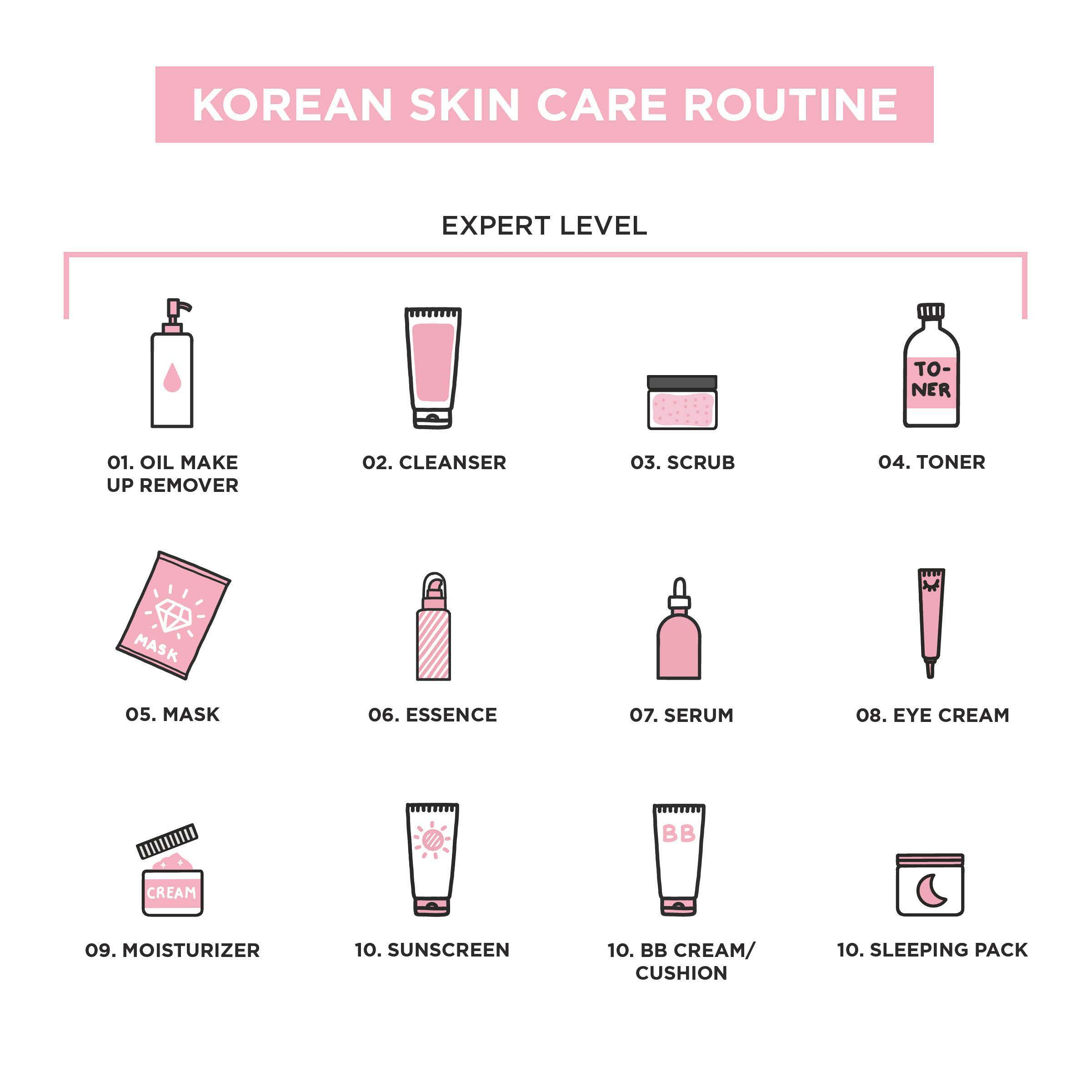 10 Step Kbeauty Routine